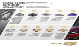 Chevrolet's Iconic Bowtie Celebrates 100th Anniversary