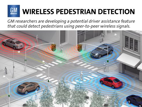 GM wants a wireless pedestrian detection system