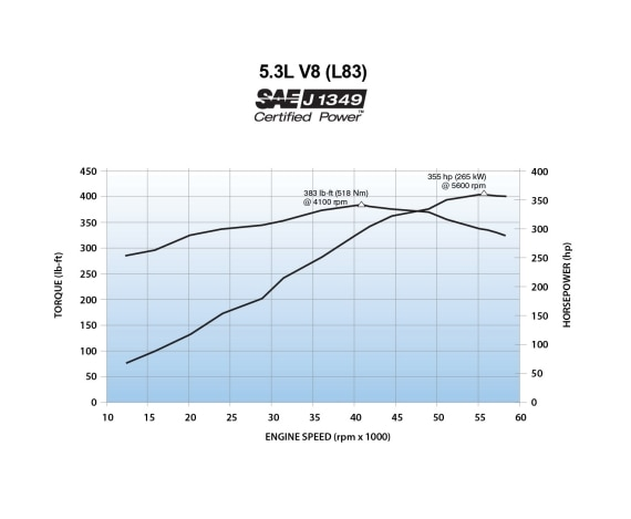 2014 silverado delivers power efficiency and value oops your lightbox has reached it s max