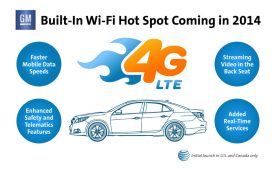 GM Announces Widest Deployment of 4G LTE Services in Vehicles