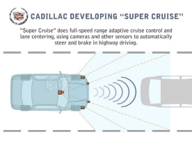General Motors' Super Cruise semi-autonomous driving technology