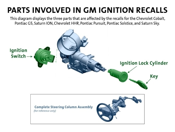 2005 gm ignition switch wiring diagram gm to replace lock cylinder during ignition switch recall  lock cylinder during ignition switch