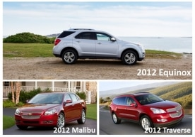 Three Chevrolets on IIHS' Safest Used Vehicles for Teens