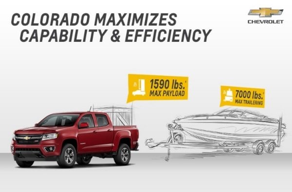 2015 Chevrolet Colorado Does More