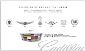 Evolution Of the Cadillac Crest