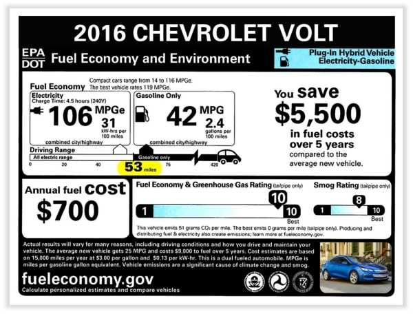 The Results Are In More Range For The 2016 Volt