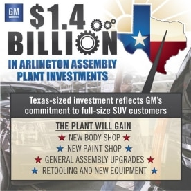 GM announced today it will invest $1.4 billion in its Arlington Assembly Plant, which will include a new paint shop, body shop and reconfiguration. It's GM's single largest plant investment in the U.S. this year, allowing the plant to continue to produce its high-quality products and stay competitive in the marketplace.