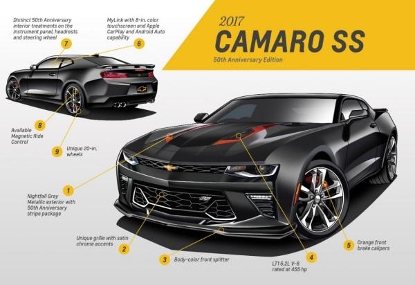 Chevrolet Camaro At 50
