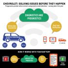 Chevrolet Diagnostics and Prognostics