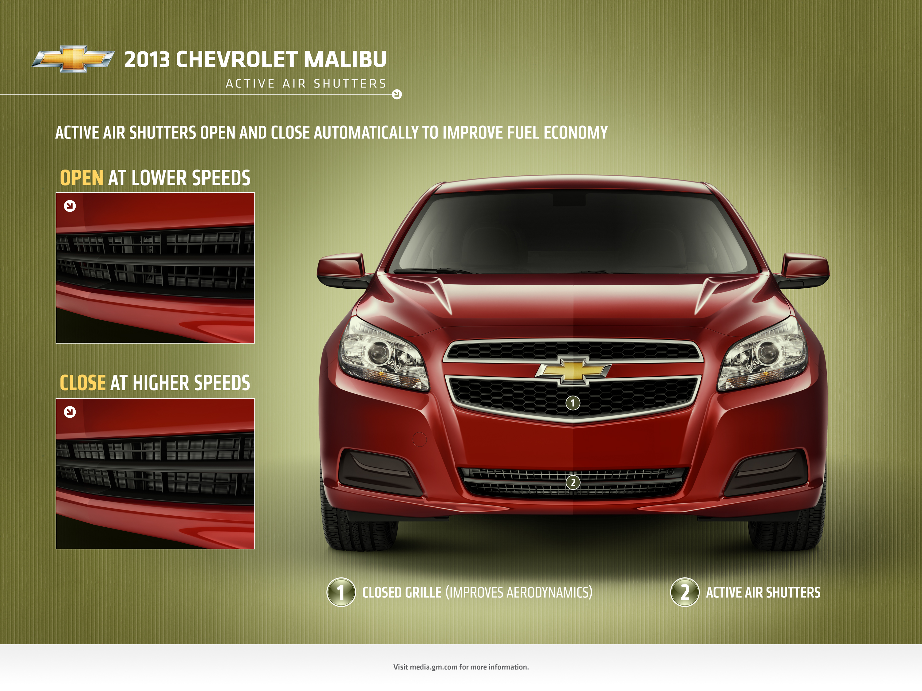 2013 Malibu Eco is the most Fuel-Efficient Malibu Ever