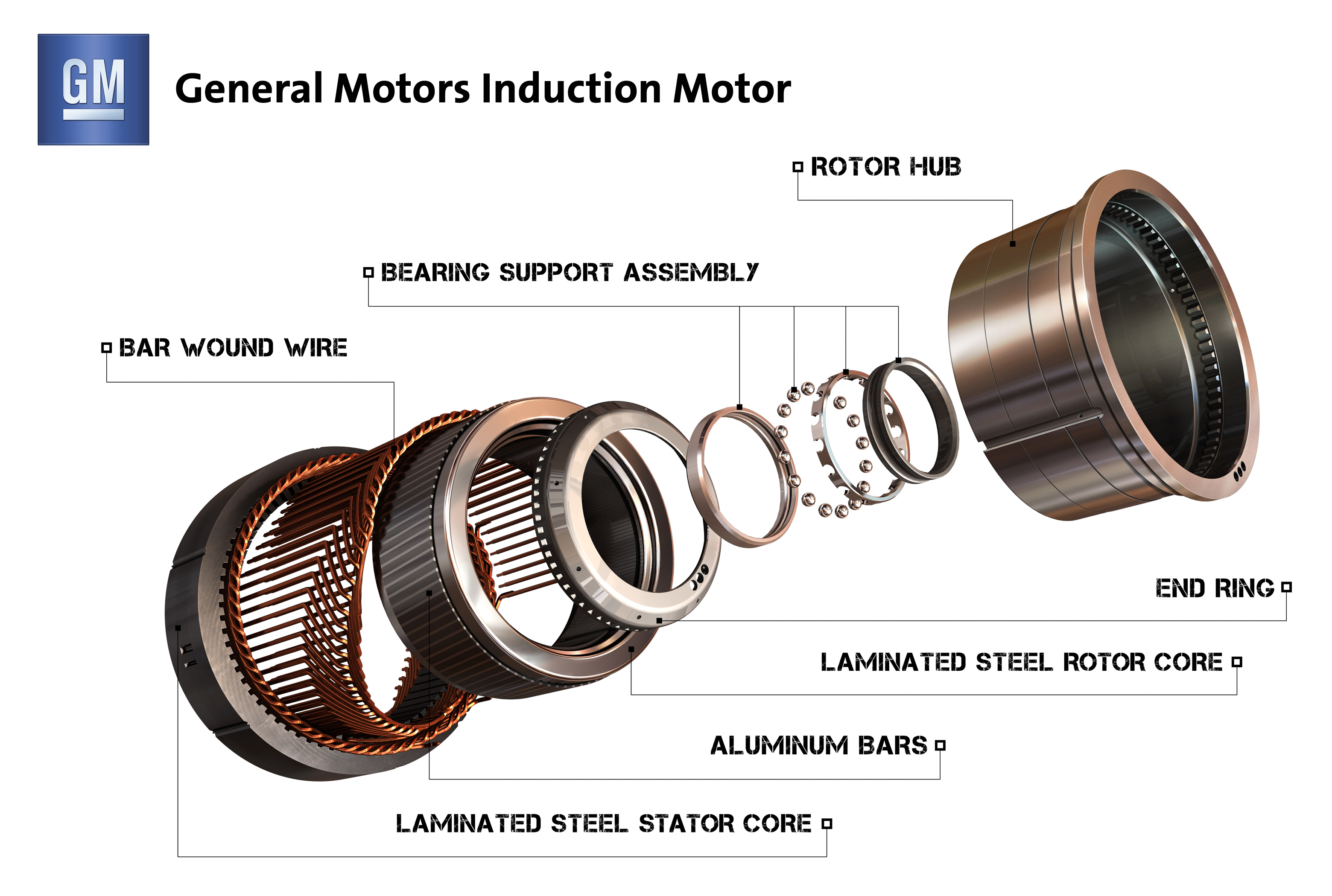 The Image Above File General Motors Permanent Magnetic Electric Motor