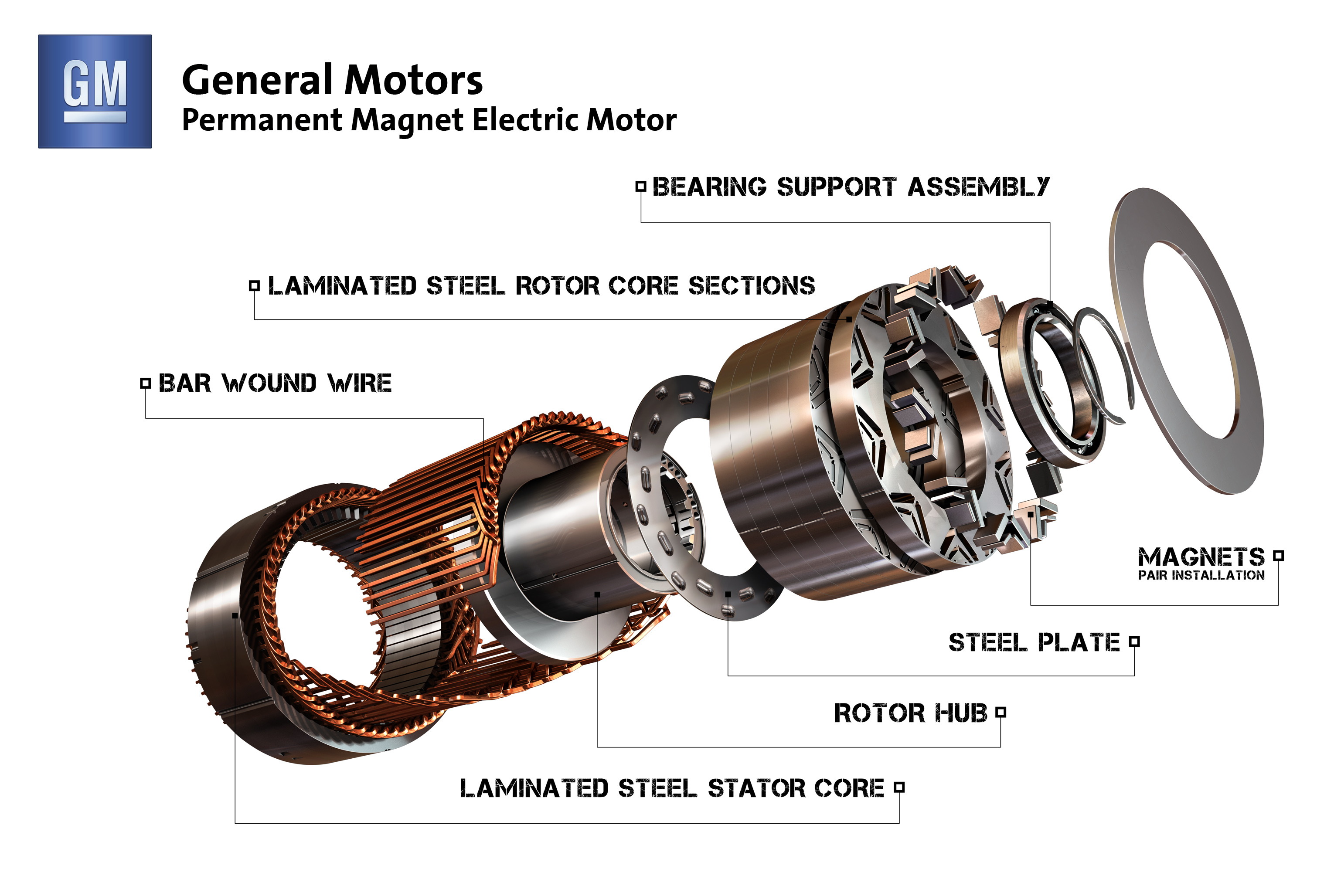 General Motors Permanent Magnetic Electric Motor The Image Above