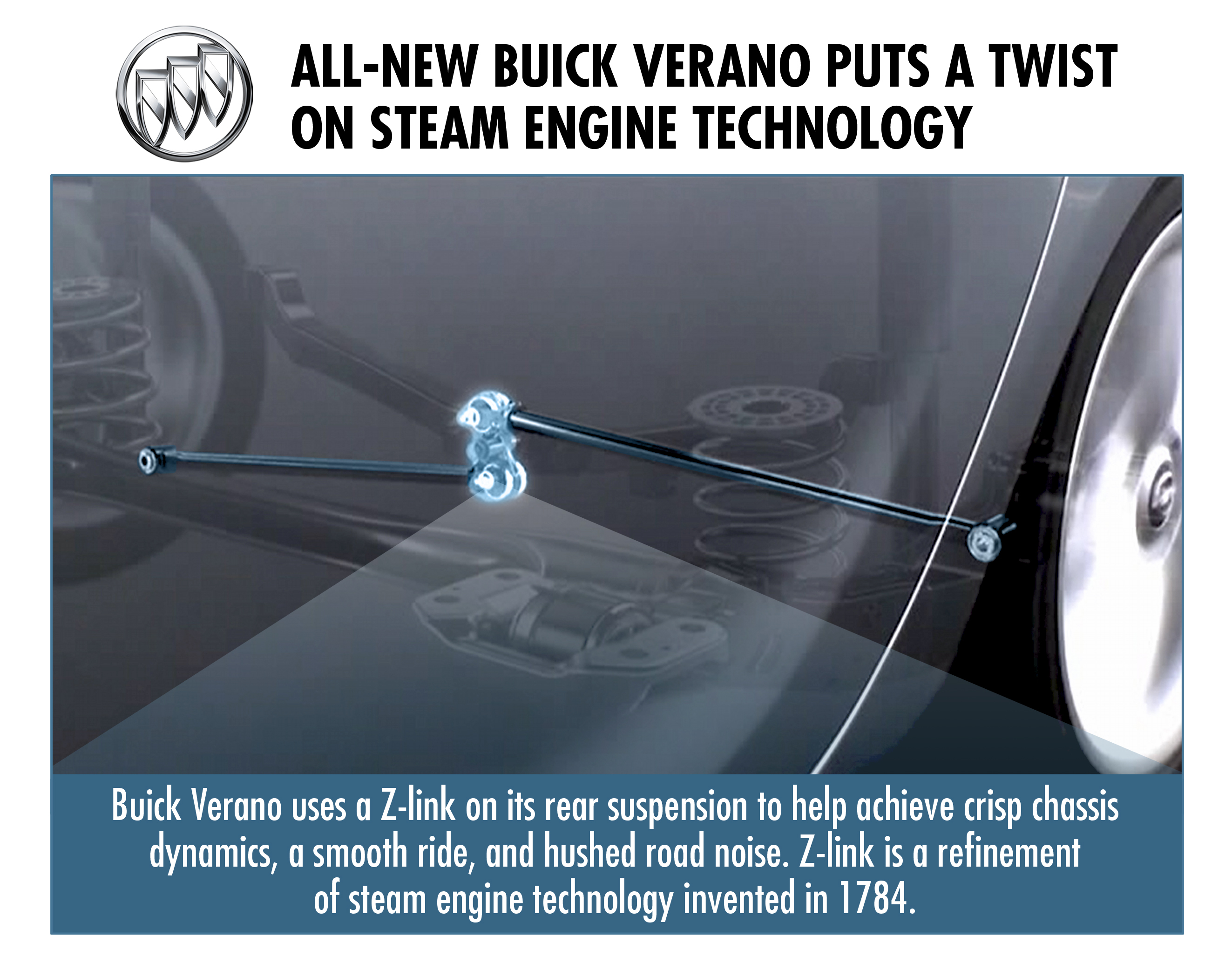 Buick Goes Back to the Future for All-New Verano
