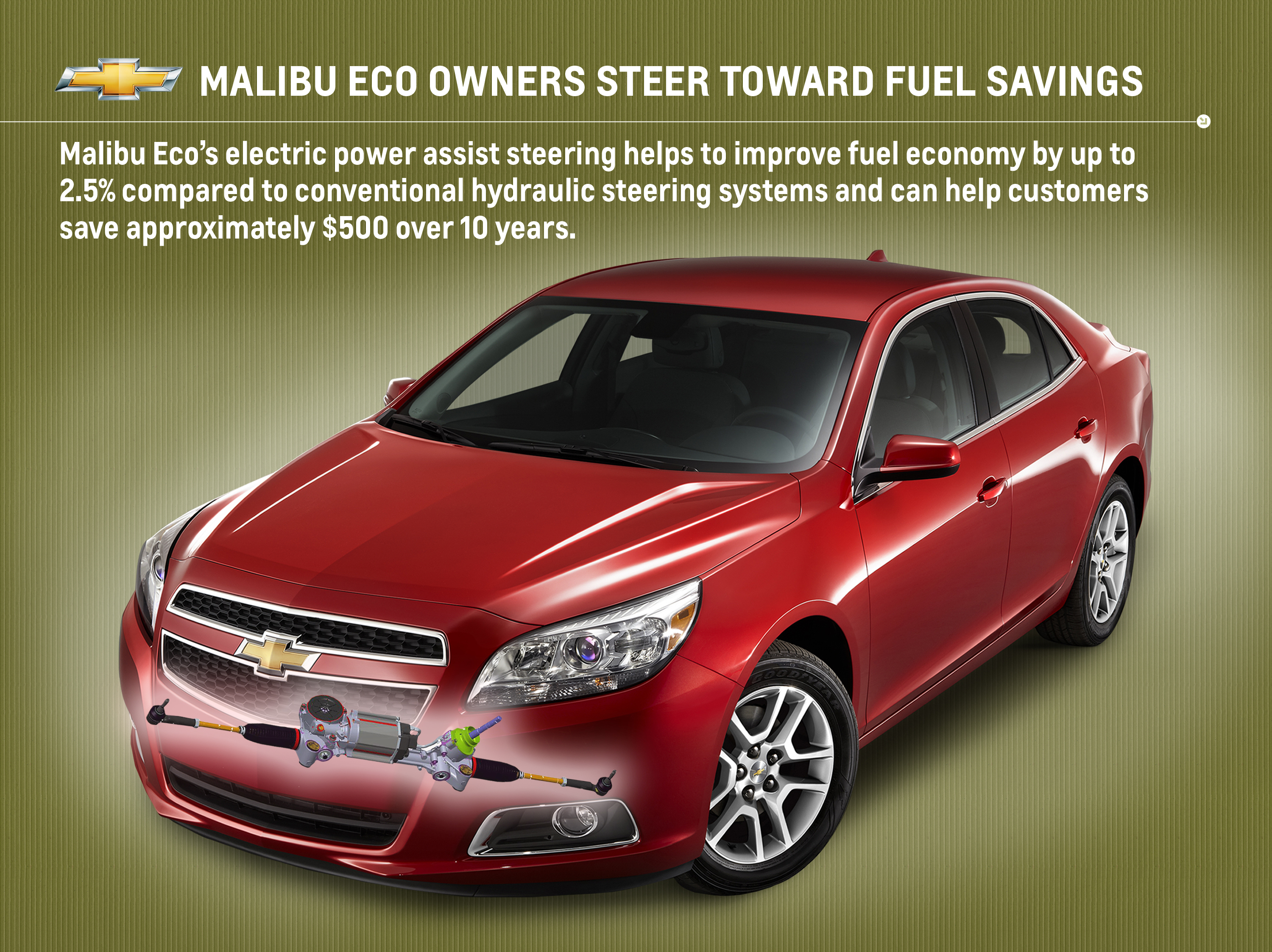 Chevrolet Malibu Eco Saves Gas With Fuel Efficient Tech