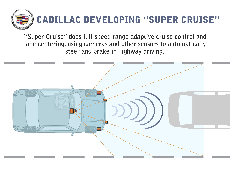 self driving car in cadillac s future rh media gm com Nissan Cruise Control Wiring Diagram Ford Cruise Control Diagram