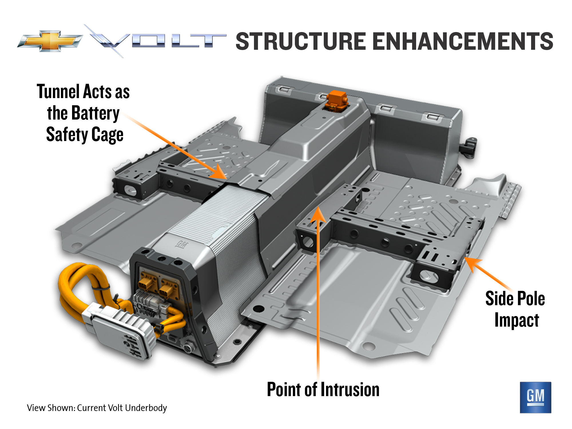 GM Announces Enhancements to Chevrolet VoltGM Media - General Motors