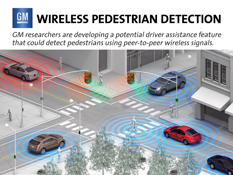 Passive safety advances that also benefit pedestrians