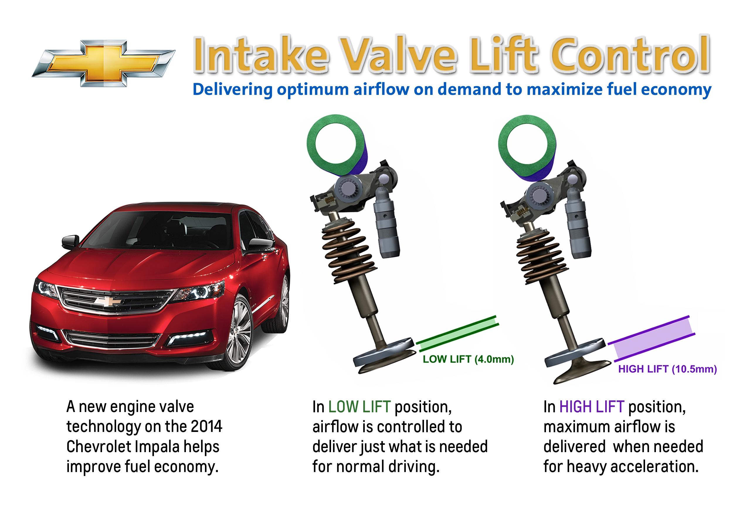 2014 Impala Engine Gets a High-Tech Lift