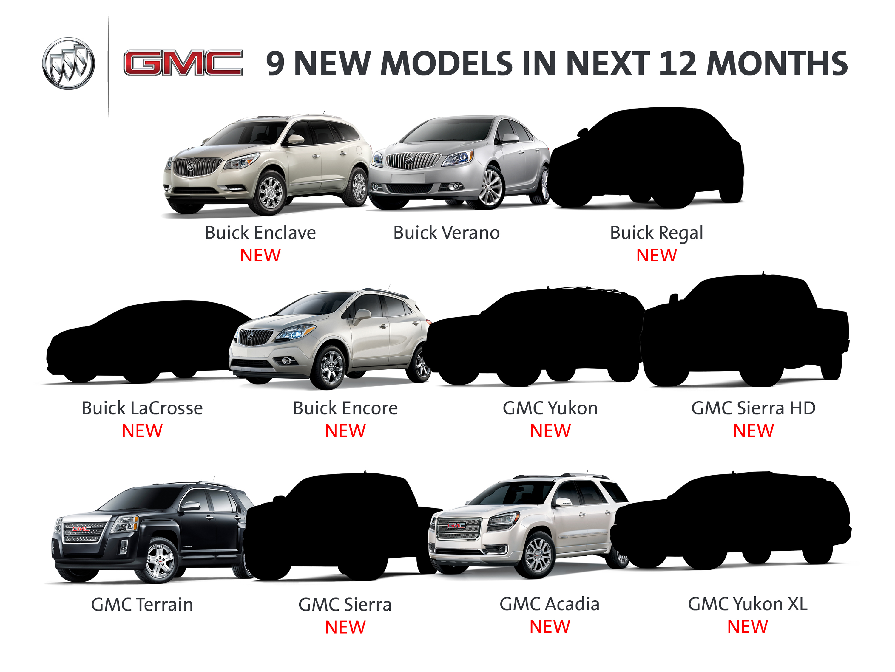 Nine New Models In Next 12 Months For Buick And Gmc