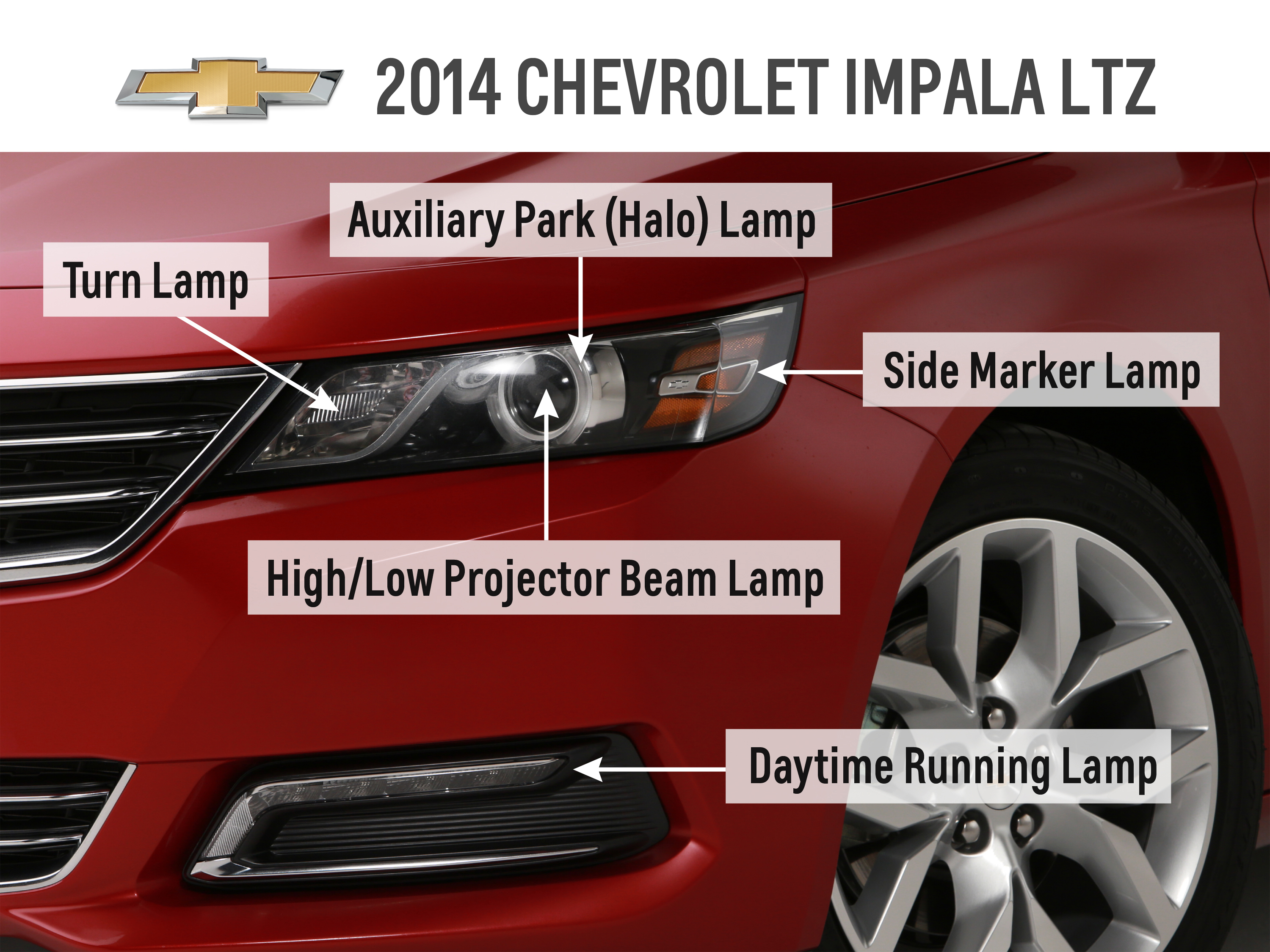 2017 Chevrolet Impala Can Help