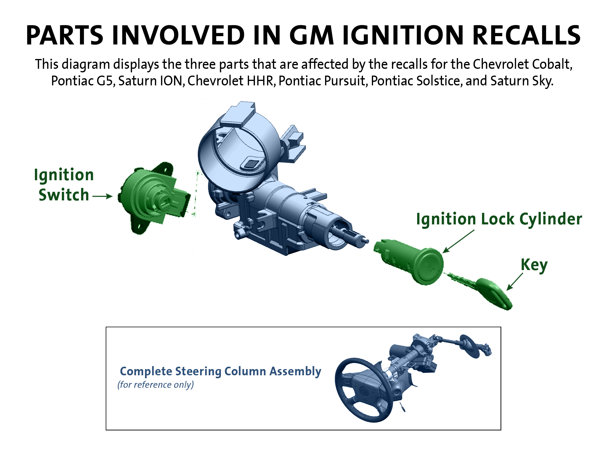 2011 hhr engine diagram gm to replace lock cylinder during ignition switch recall