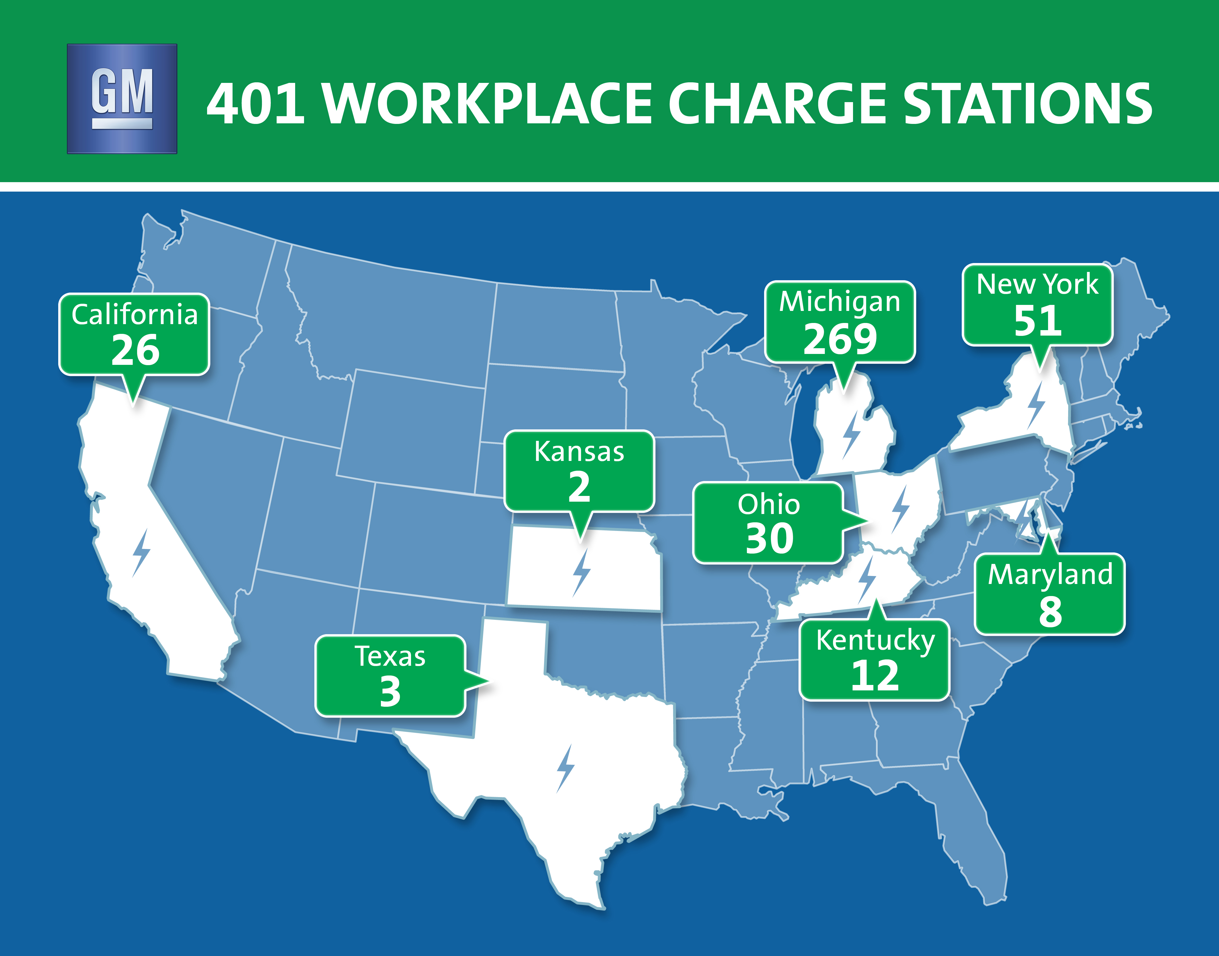 GM Surpasses 400 EV Charge Stations at US Facilities