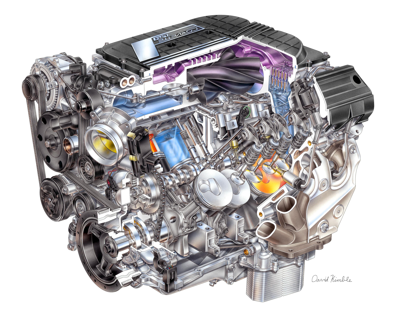 2015 Corvette Z06 Rated at 650 Horsepower