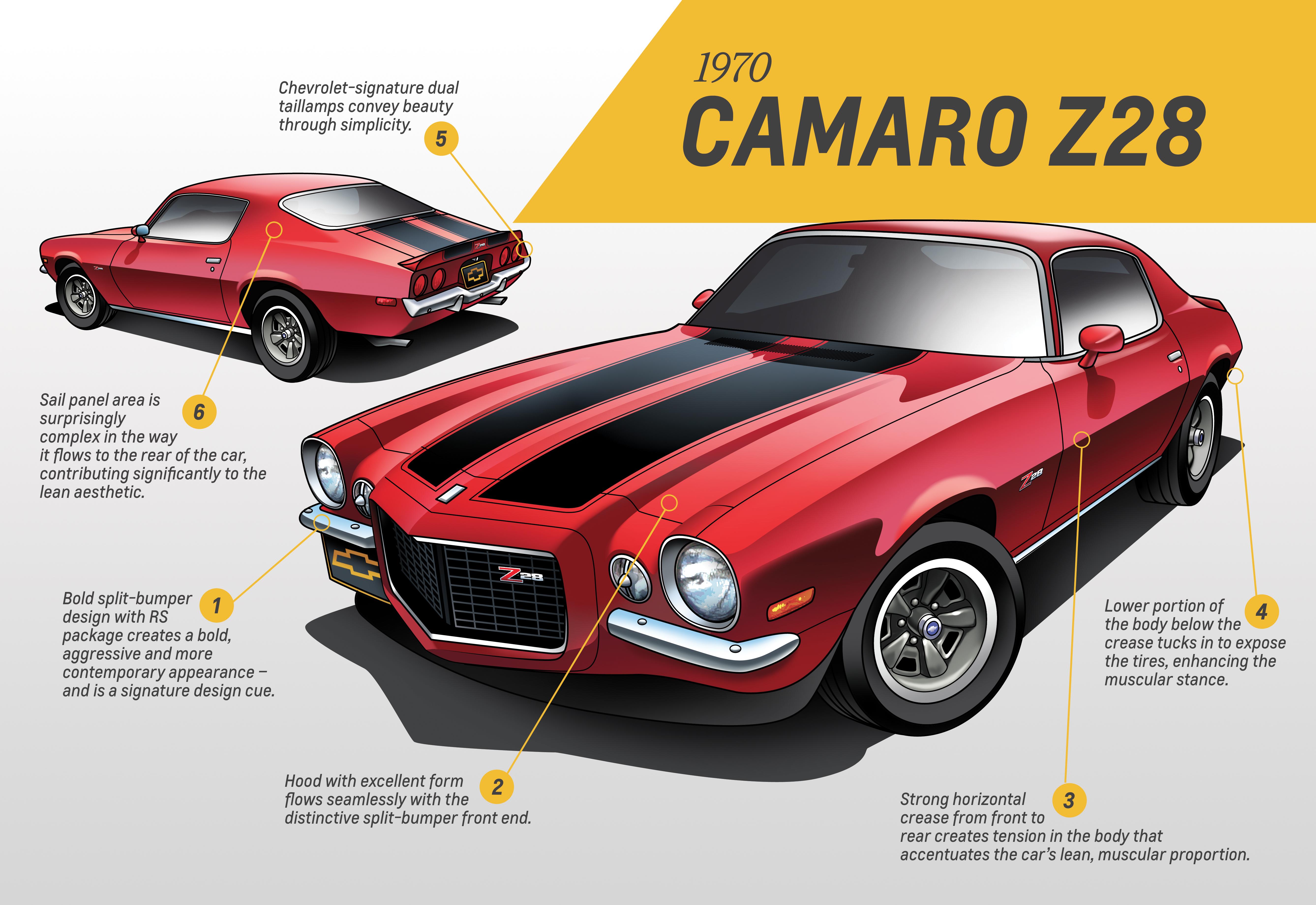 Design of a car bumper - Design Of A Car Bumper 56