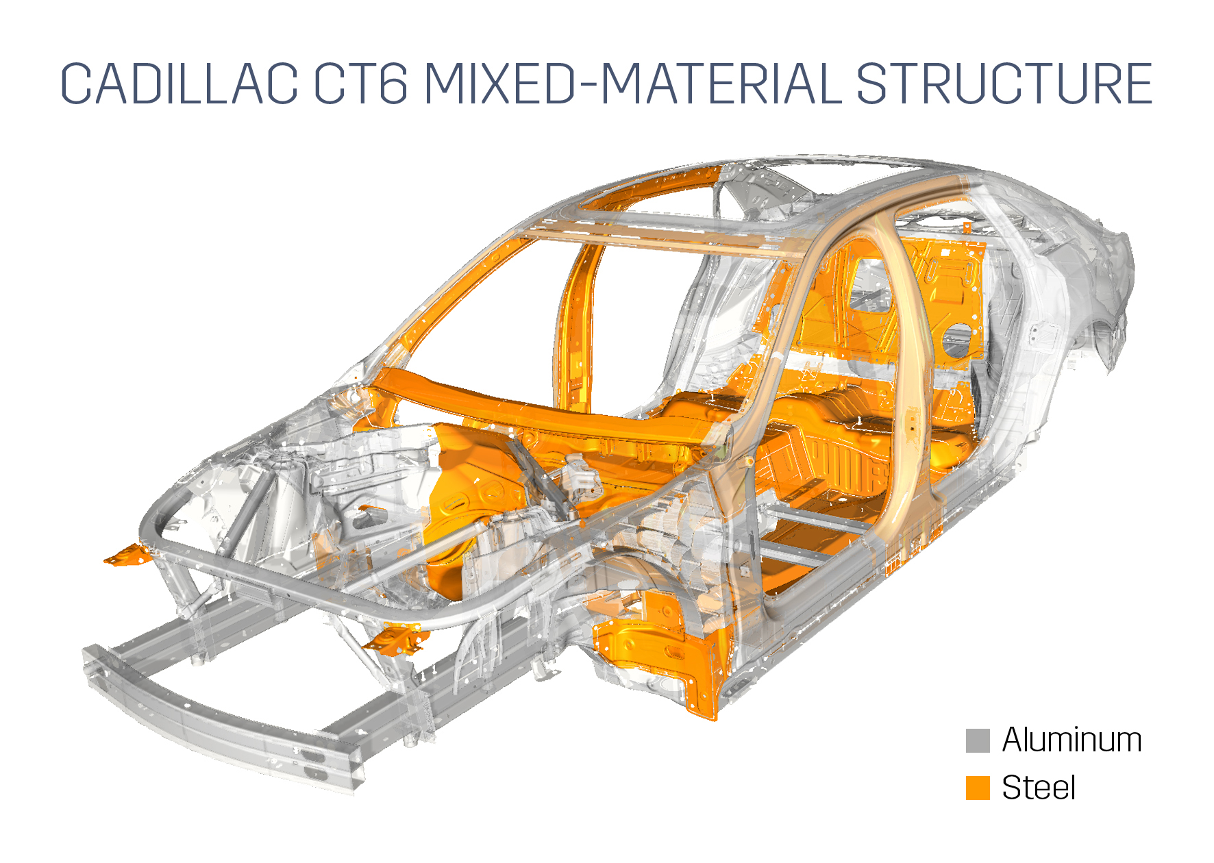 Cadillac CT6 Elevates the Science of Mass Efficiency