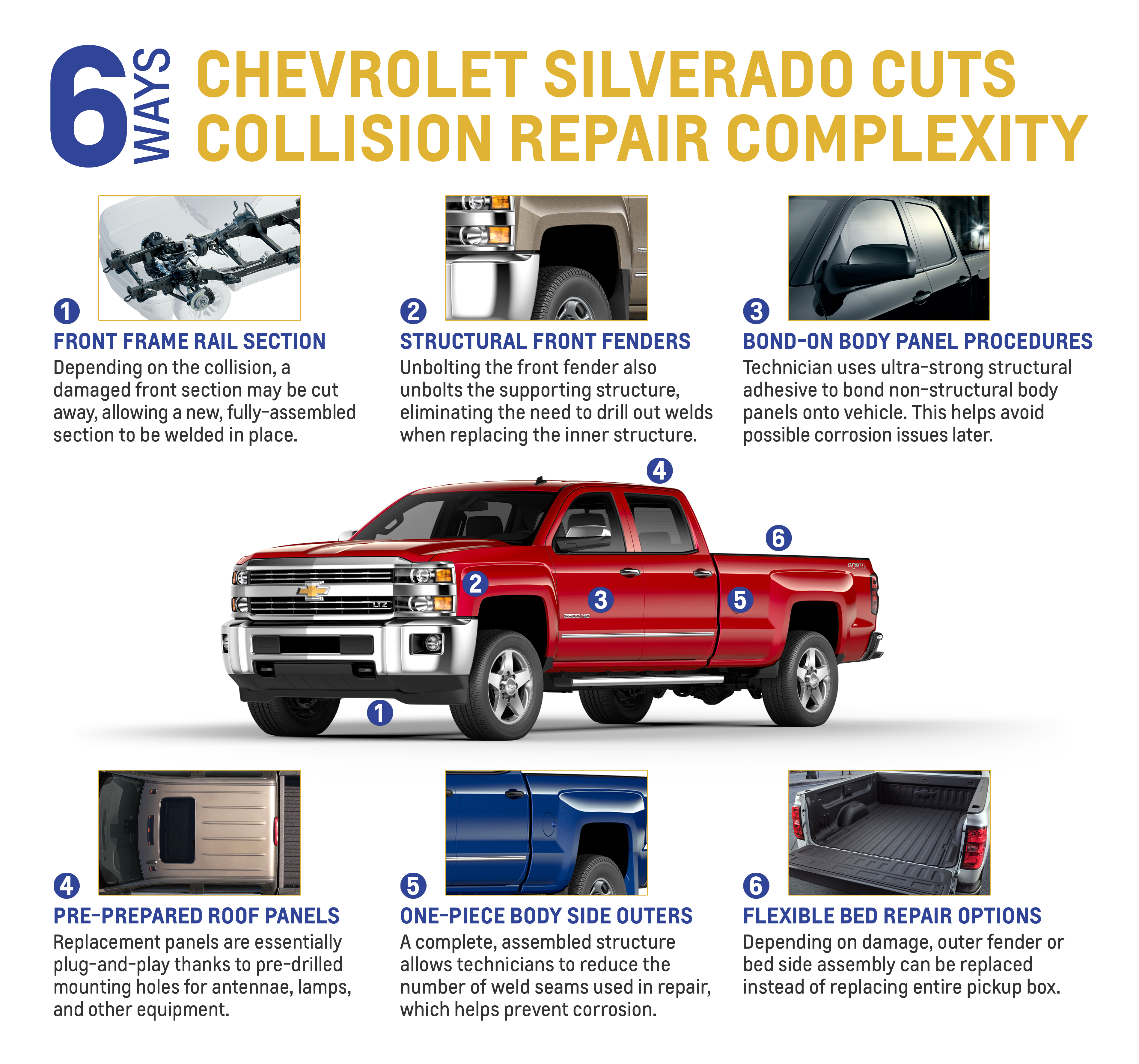 Chevy silverado years to avoid
