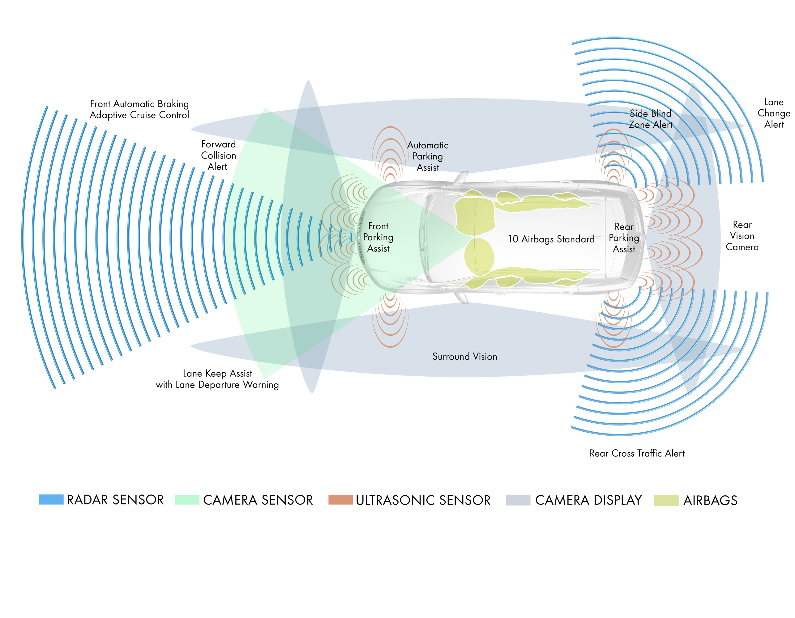 Gm Corporate Newsroom United States Images Cruise Control Diagram