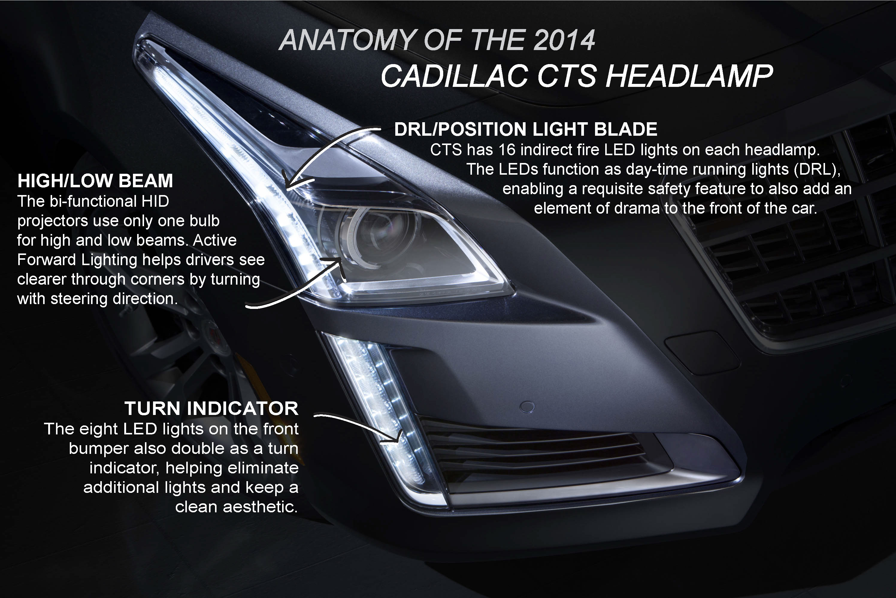 Breaking Down Cadillac S New Headlamp Design