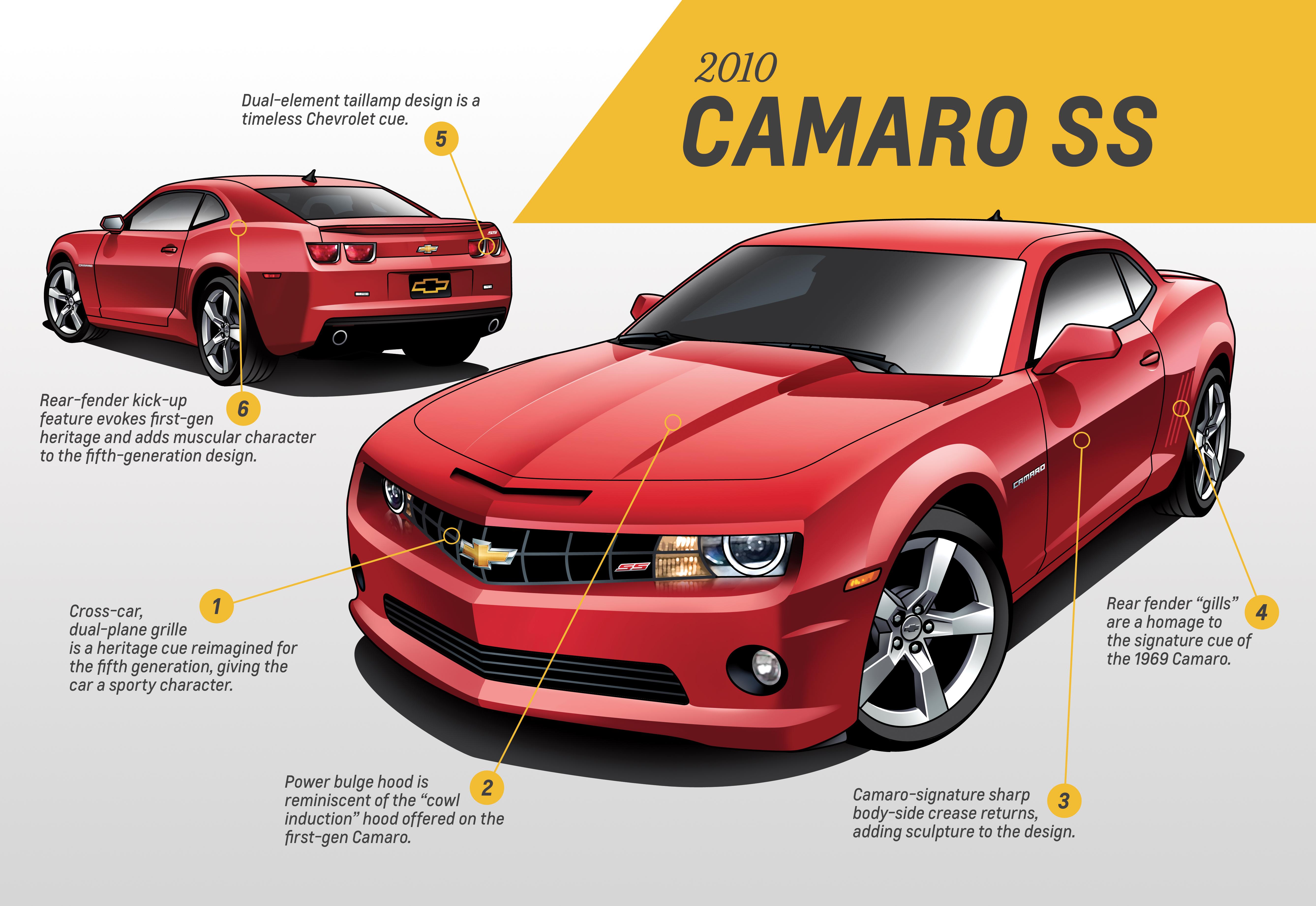 Gen 5 Camaro >> Chevrolet Pressroom Europe Fotos