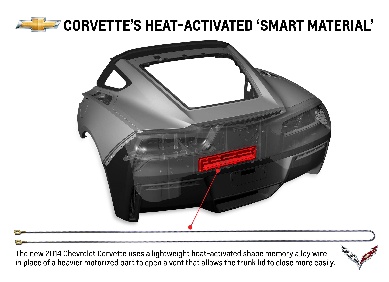 Chevrolet Debuts Lightweight 'Smart Material' on Corvette