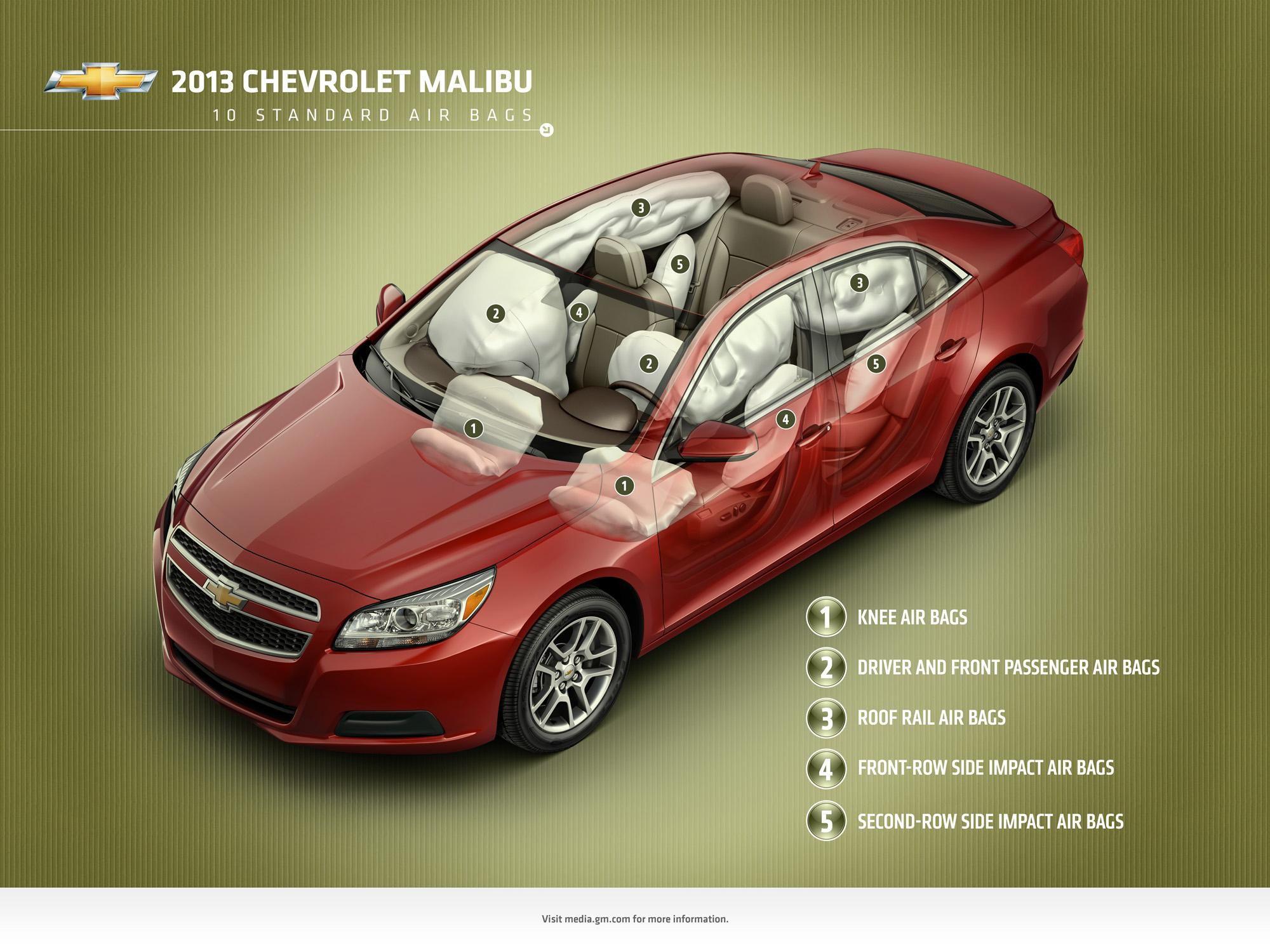 2013 Chevrolet Malibu Racks up Global Safety Ratings
