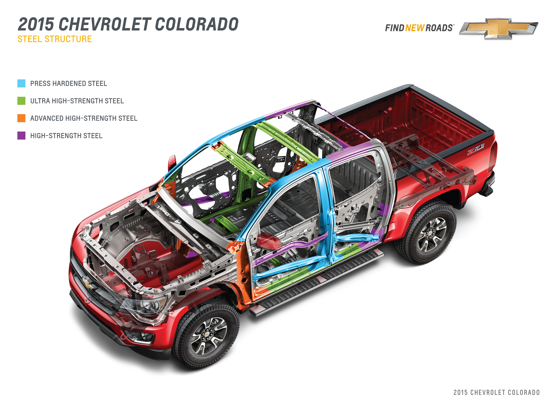 Engineering, Advanced Materials Help Slim Down Colorado