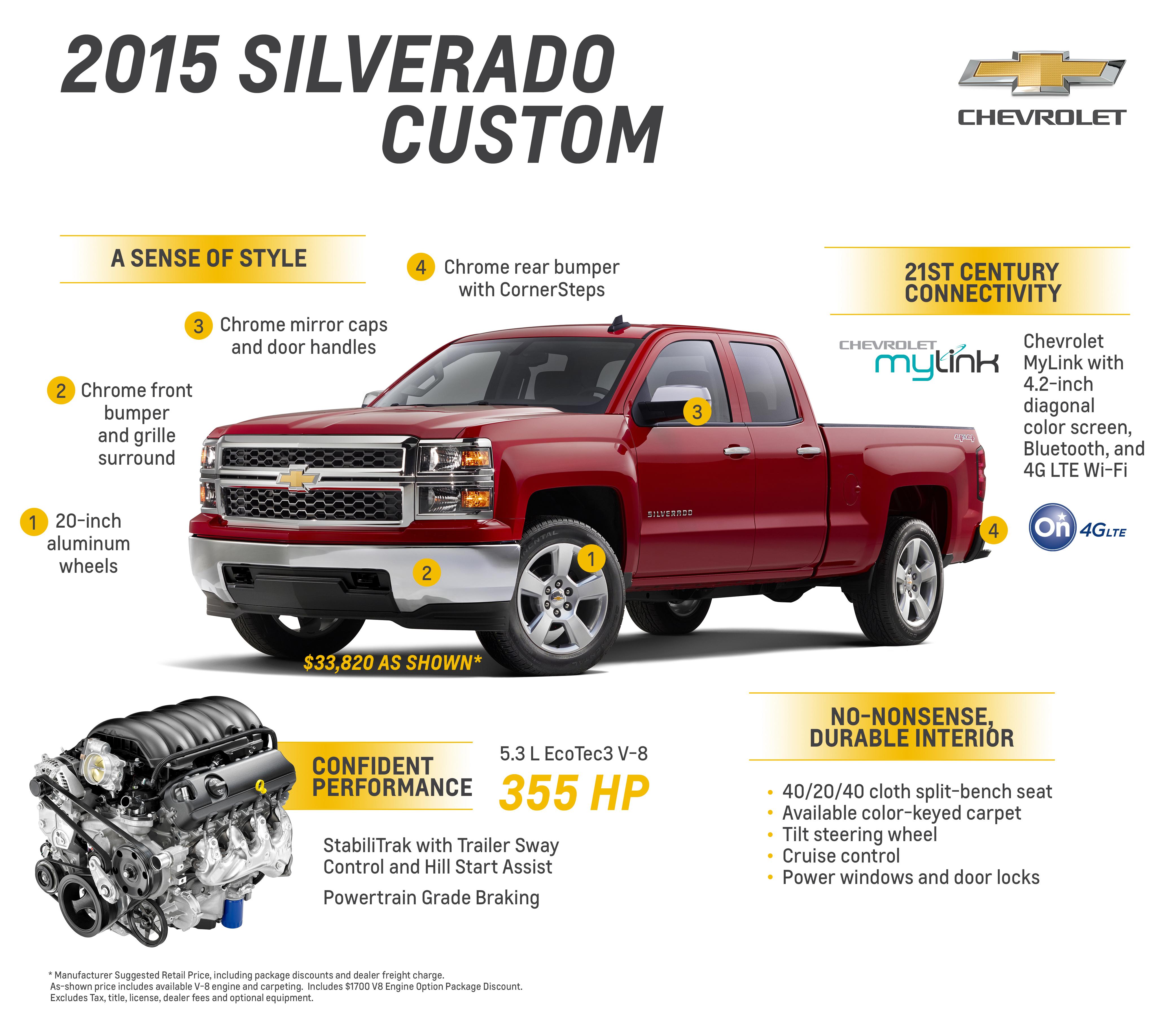 2015 Silverado Custom Back To Basics With Style